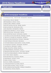 2018 News Headlines Quiz 1