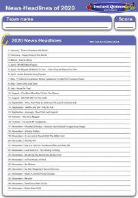 News Headlines 2020 Handout Quiz