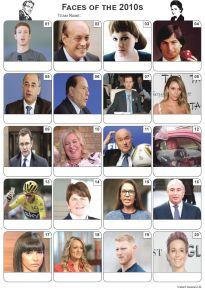 Faces of the 2010s Picture Quiz - PR2106