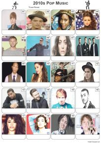 Pop Music of the 2010s Picture Quiz - PR2111