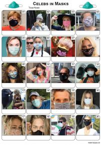 Celebrities In Masks Picture Quiz - PR2191
