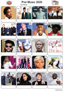 Pop Music 2020 - PIcture Quiz PR2230