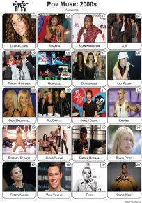 Pop Music of the 2000s - PIcture Quiz PR2280