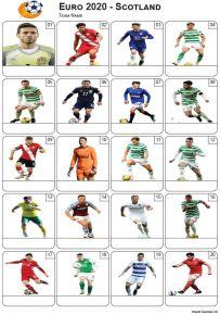 Euro 2020 Scotland Team - PIcture Quiz PR2287