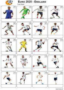 Euro 2020 England Team - PIcture Quiz PR2288