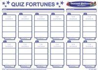 Saint David's Day Quiz Fortunes