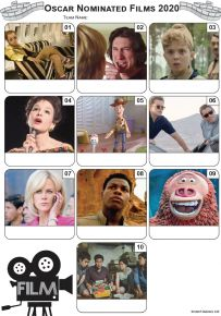 Academy Award Nominated Films 2020 Mini Picture Quiz - Z3321